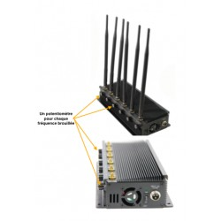 Brouilleurs GSM 2G/3G/4G/Wifi2.4